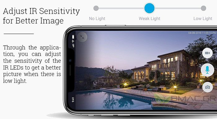 Zmodo Sight 180 Outdoor Wireless Security Camera Full HD